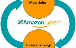 Amazon marketing verkopen posities - Amazon expert